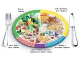 Гостевой дом - иконка «питание» в Орде